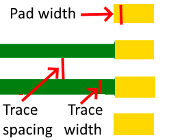 Trace spacing, trace width