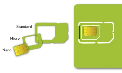 different sim card sizes