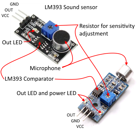 Signals and connections of the michrophone sound sensor Acoptex.com