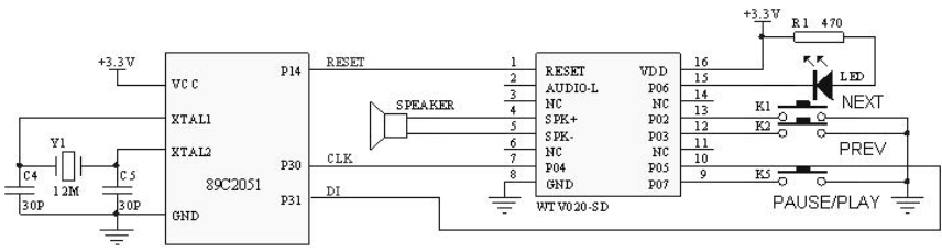 Two line serial mode (PWM output) with AT89C2051 IC